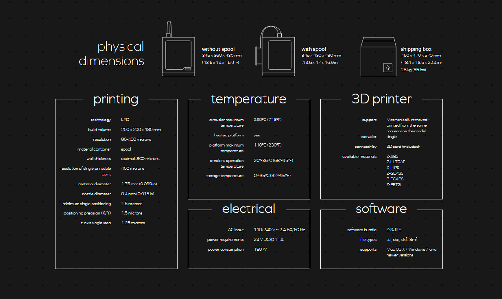 m300 technical specifications